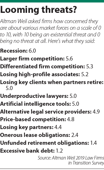 business-threats-factbox.png